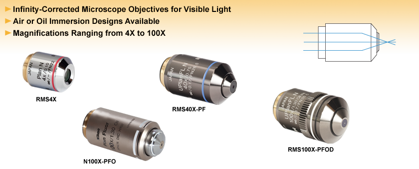Imaging/Focusing Microscope Objectives