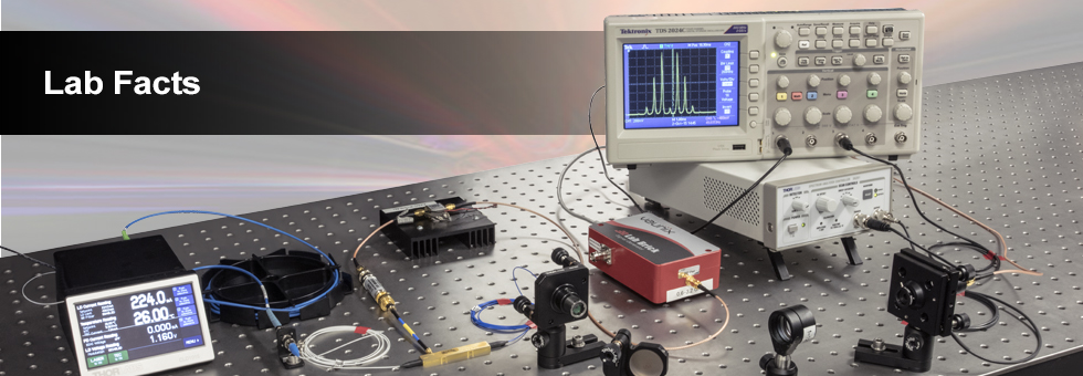 Fiber-Coupled Electro-Optic Modulator Lab Facts