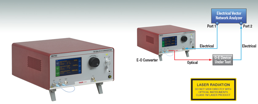 Fiber-Optic, Calibrated Electrical-to-Optical Converters