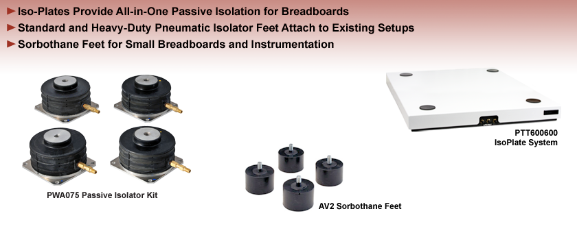 Passive Benchtop Isolation Systems