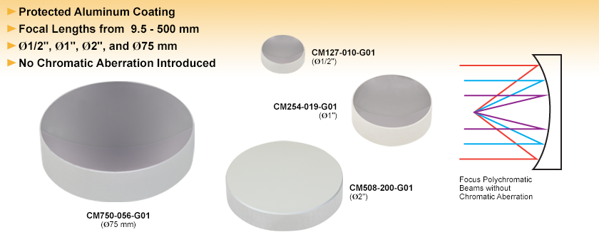 Protected Aluminum-Coated Concave Mirrors: 450 nm - 20 µm