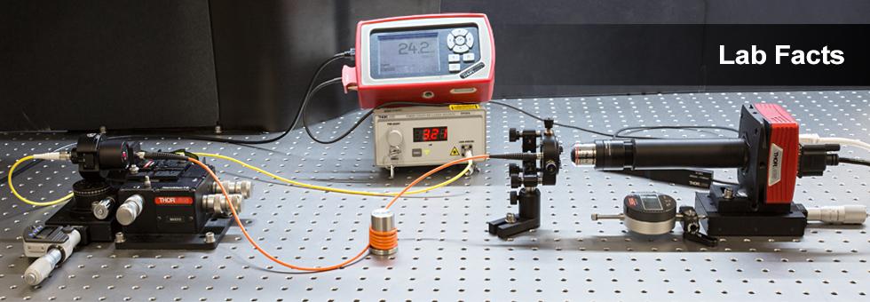 Multimode Fiber Beam Profiles Lab Facts