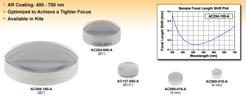 Unmounted Achromatic Doublets, AR Coated: 400 - 700 nm