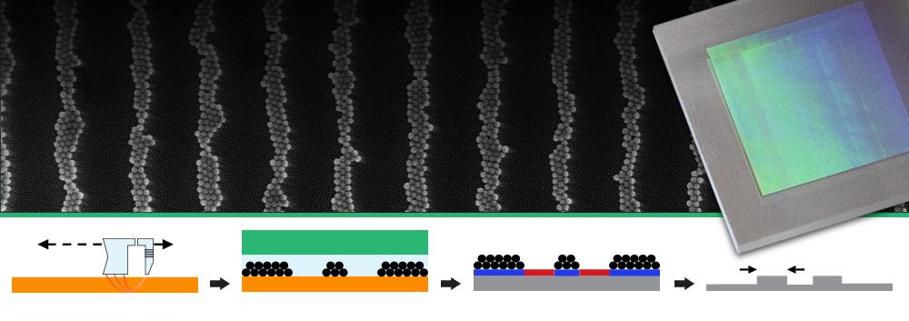 Pattern-Transfer Nanomanufacturing (PTNM)