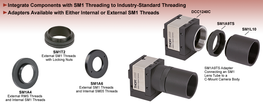 Optical Component Threading Adapters with SM1 (1.035-40) Threads