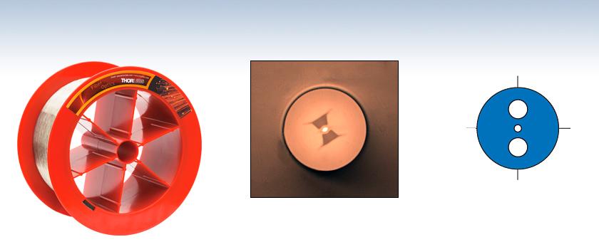 Polarization-Maintaining Single Mode Optical Fiber