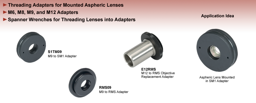 Mounted Aspheric and Achromatic Lens Adapters