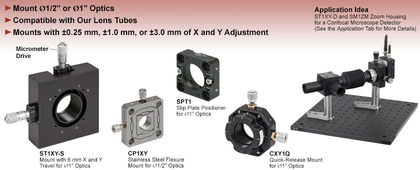 XY Translation Mounts for 30 mm Cage Systems