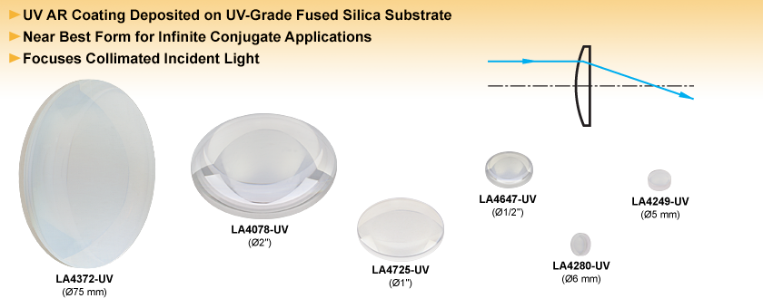 UV Fused Silica Plano-Convex Lenses, UV AR-Coated