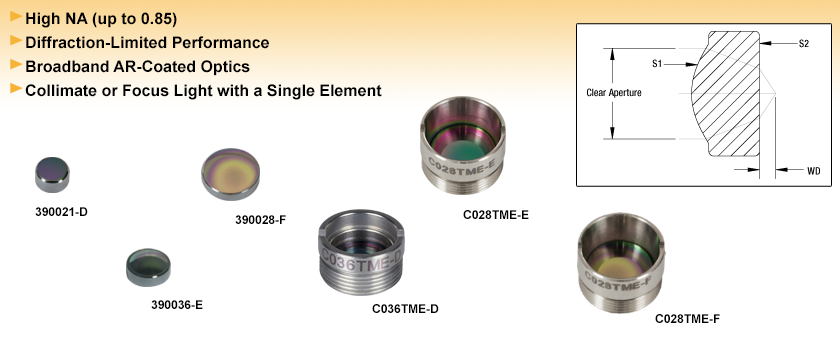 Molded IR Aspheric Lenses