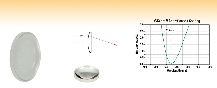 Thorlabs com - N-BK7 Plano-Convex Lenses (High Power, V-Coated: 633 nm)
