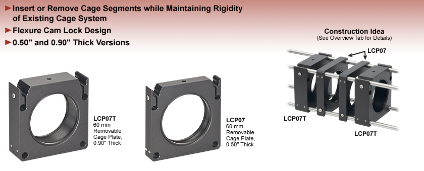 60 mm Removable Cage Segment Plates