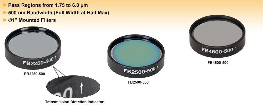 IR Bandpass Filters: 1750 nm - 6000 nm Central Wavelength