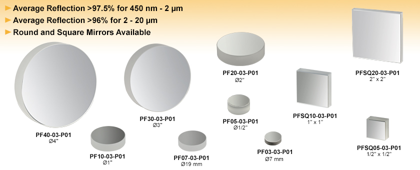 Protected Silver Mirrors