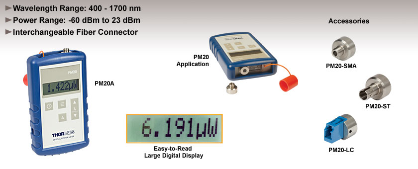 Fiber Optic Power Meters with Internal Sensor