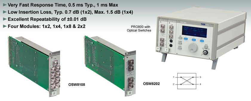 PRO8 Modular Optical Switch Modules