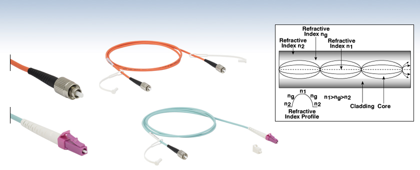 Graded-Index (GRIN) Multimode Fiber Optic Patch Cables