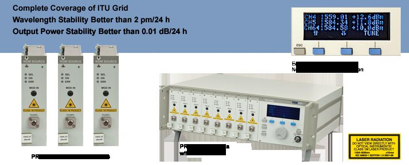 PRO8 DWDM DFB Laser Diode Modules