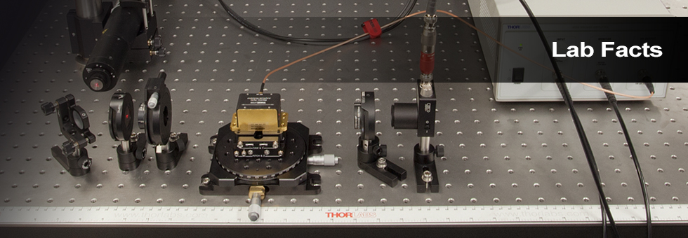 Free-Space Electro-Optic ModulatorsLab Fact