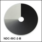 Unmounted Round Variable ND Filters, AR Coated: 650 - 1050 nm