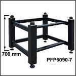 Standard Passive 700 mm Support Frames (Make to Order)