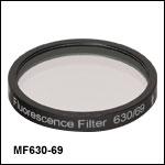 Emission Filters