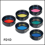 Dichroic Filter Set (Mounted)