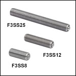 M3 x 0.25 Fine Hex Adjusters