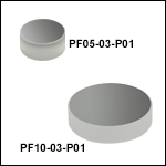 Round Protected Silver Mirrors
