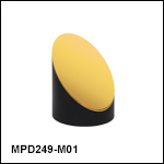 Ø2in 90° Off-Axis Parabolic Mirrors, Protected Gold Coating