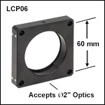 Double-Bore Cage Plate for Ø2in Optics