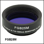 Mounted Double Bandpass Colored Glass Filter: 315 - 445 nm and 715 - 1095 nm