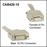 Temperature Controller Connection Cable