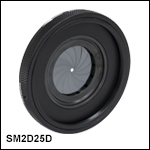 SM2-Threaded, Ring-Actuated Iris Diaphragm