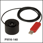 Compact USB Power Meters with Integrating Sphere Sensors