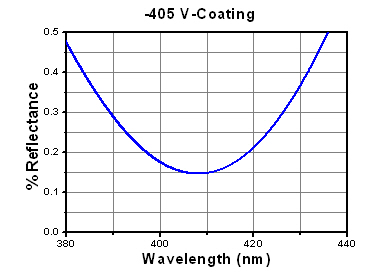 405 nm V Coating