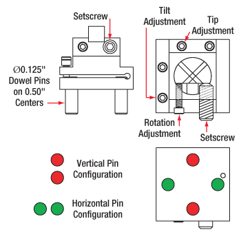 ACB Pin Configuration