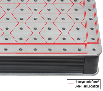 Tabletop Honeycomb Core