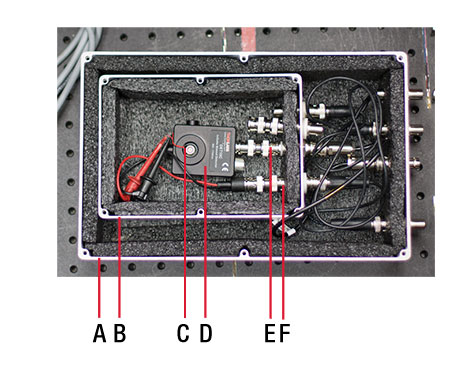 DET in Nested-Box Test Fixture, Both Covers Open, Key Parts Labeled