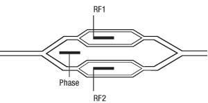 40 GHz or 40 Gb/s Lithium Niobate Modulators