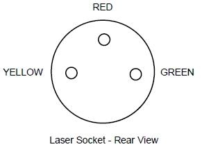 Laser Socket