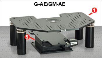 G-AE and GM-AE