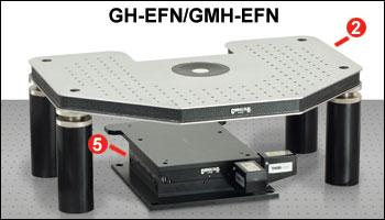 GH-EFN and GMH-EFN