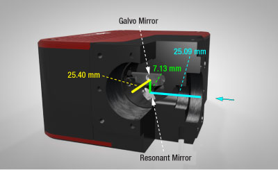 Galvo-Resonant Scan Head Distances
