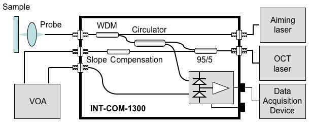 Schematic of INT-COM-1300
