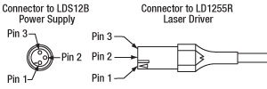 LD3000R SmartPack Packaging