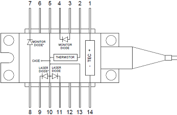 Type 1 Pin Diagram