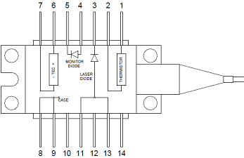 Type 2 Pin Diagram