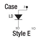 Pin Code E