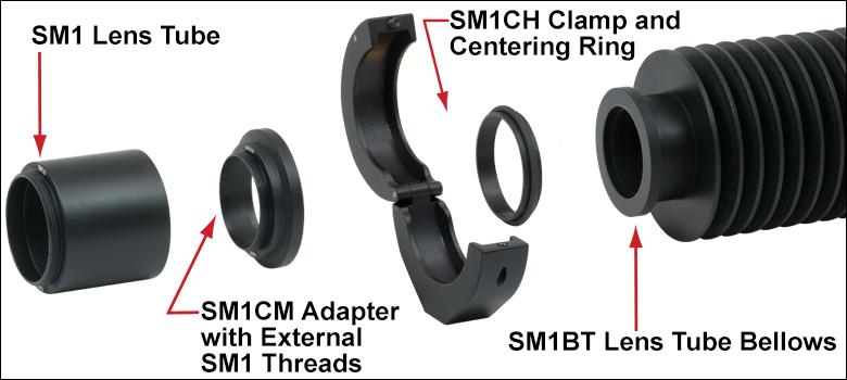Lens tube beam path covers